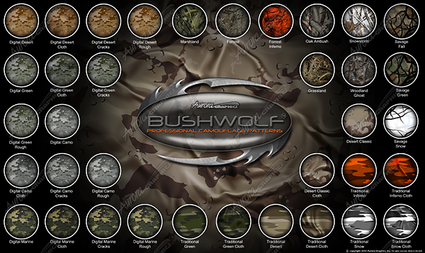 Bushwolf Camouflage Poster 2